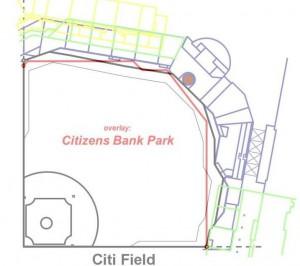 citi-cbp overlay